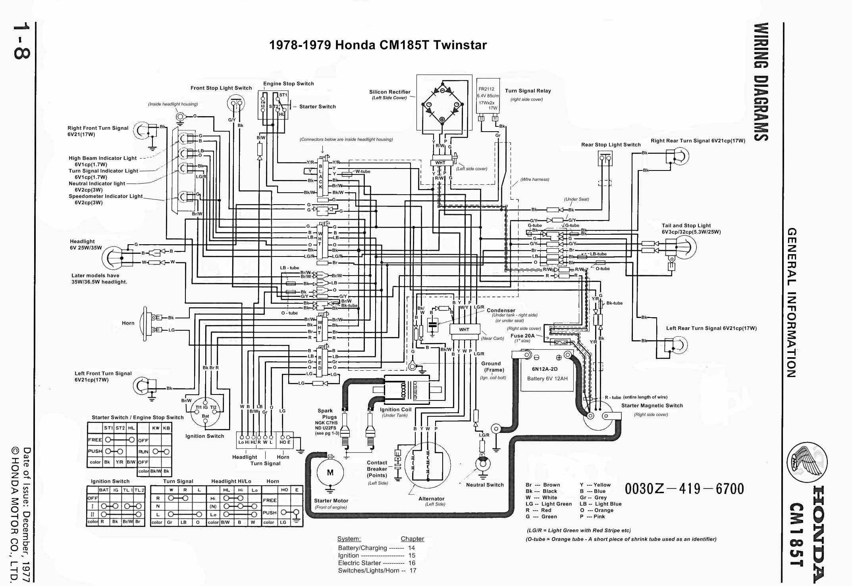 Honda CM 185 - Czy to wina cewki