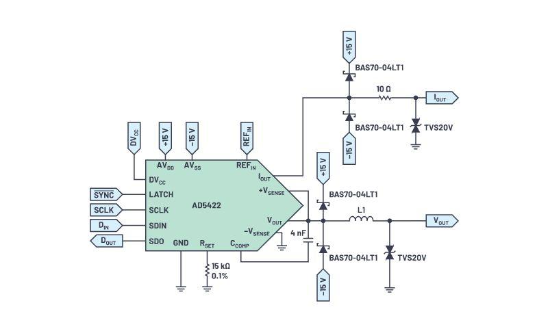 Rzadko zadawane pytania: jak sterować DAC poprzez barierę izolacji?
