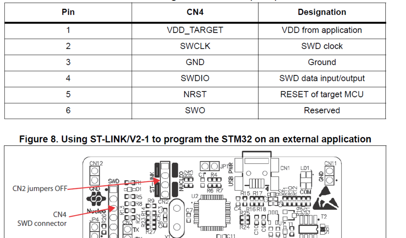 how to connect st-link to stm32f103c8t6 - ChibiOS Free