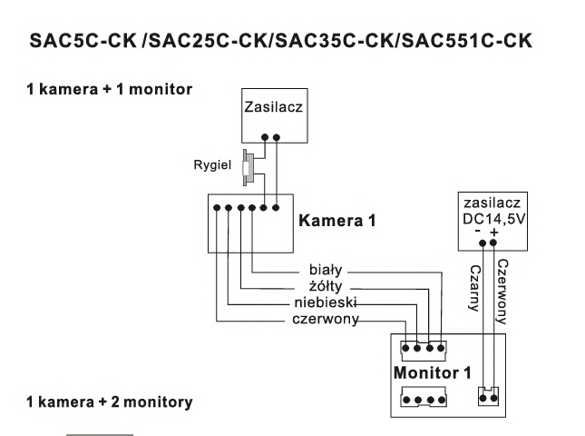 Competiton MT670 i unifon TK6 - po��czenie