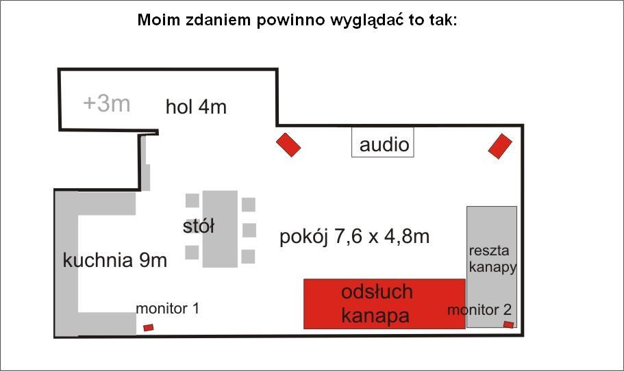 Budowa kolumn na Seas 27TBFC/G, GDN 17/40 4 ohm, peerless SLS-10 i beyma 10br 60