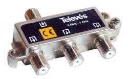 Brak sygnału po podłączeniu rozgałęźnika/poprawa obecnego sygnału