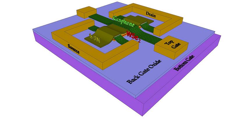Naukowcy stworzyli najcie�szy na �wiecie cienkowarstwowy tranzystor TFT