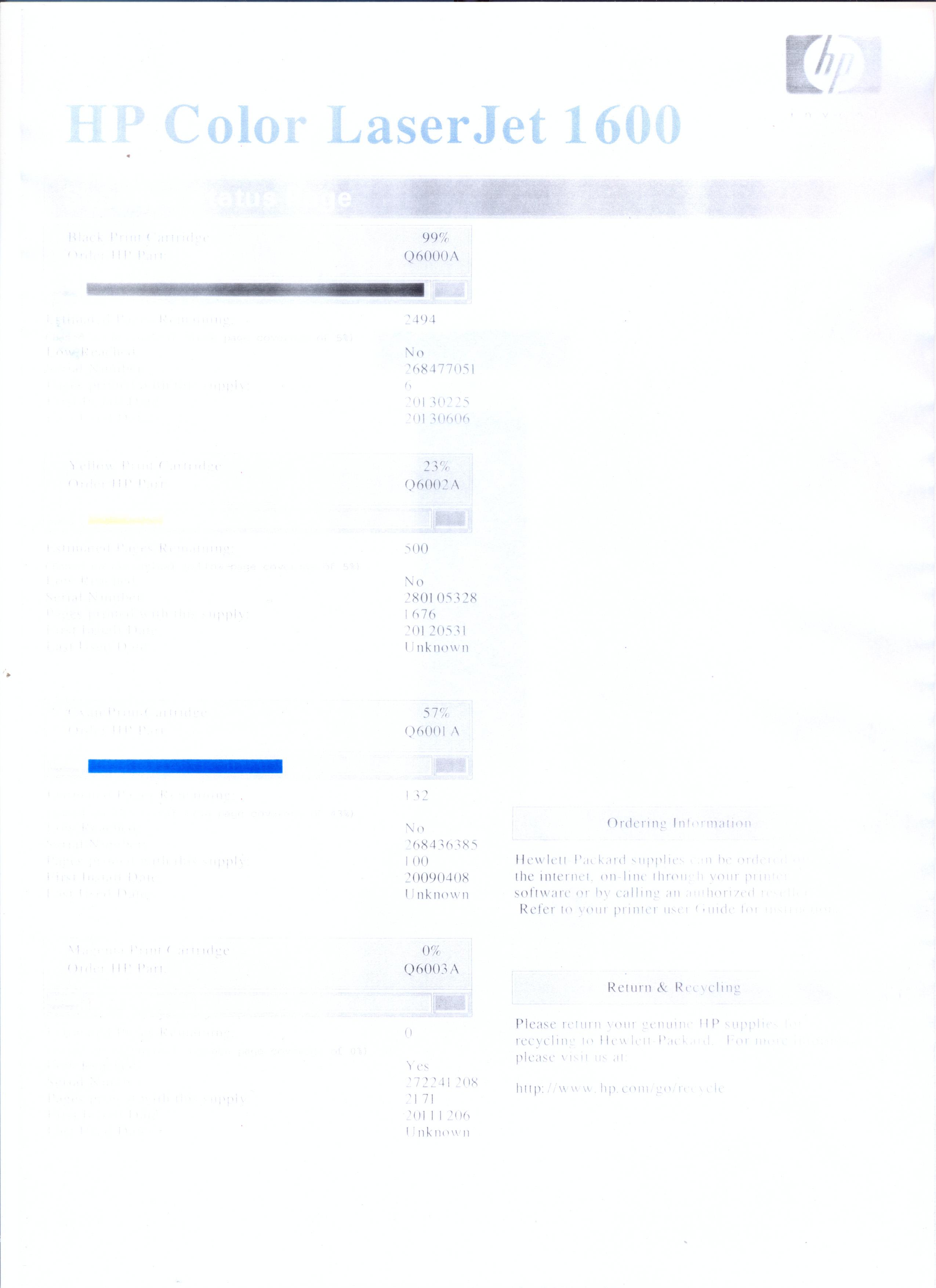 HP CLJ 1600 - Mizerny wydruk
