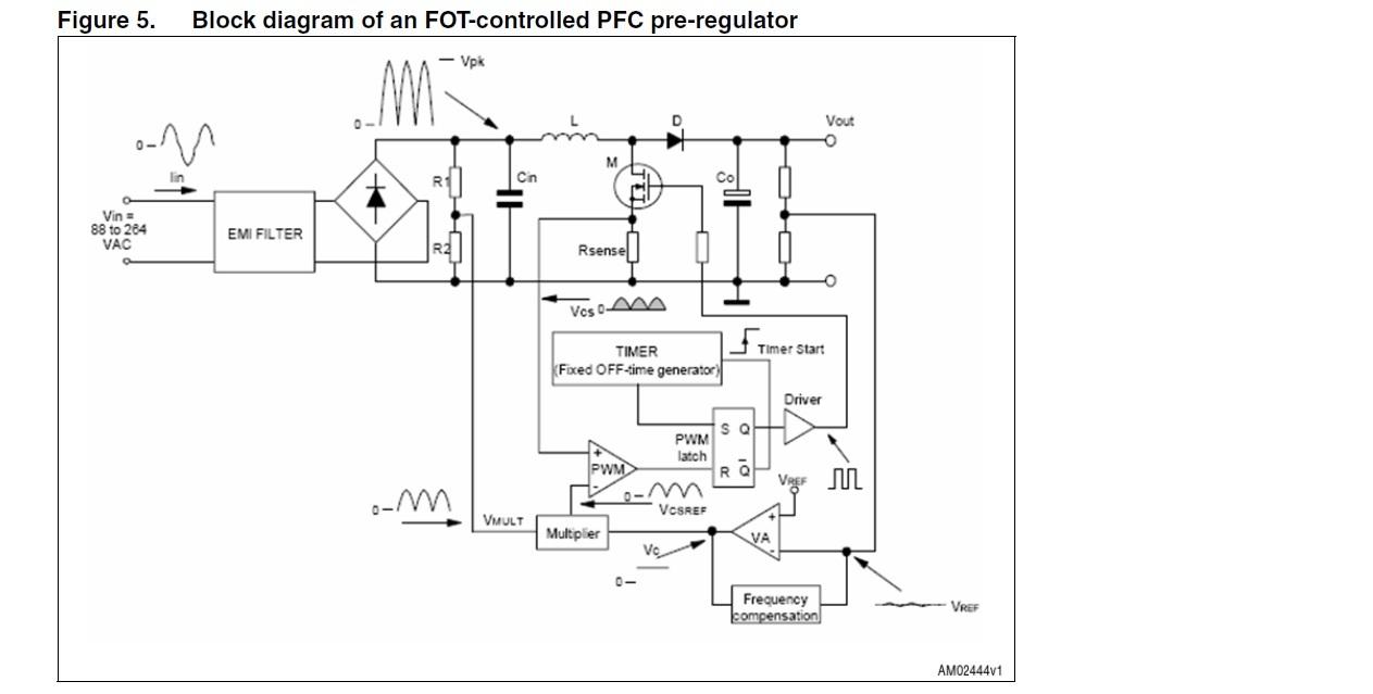 konstrukcja korektora wsp u00f3 u0142czynnika mocy  pfc