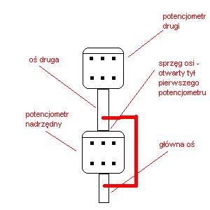 Czy można tak podłączyć potencjometr głośności? (rys.)