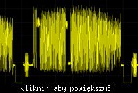 Kamera Pelco Spectra II DD5BC (NTSC?) a rejestratory
