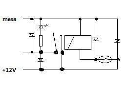 Stabilizacja położenia, sterowanie elektrozaworów hydraulicz