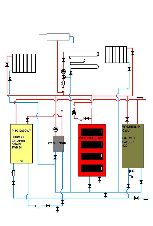 Schemat instalacji - do oceny