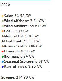 Za rok nowa opłata za prąd. Wszyscy zapłacimy za utrzymanie elektrowni węglowych