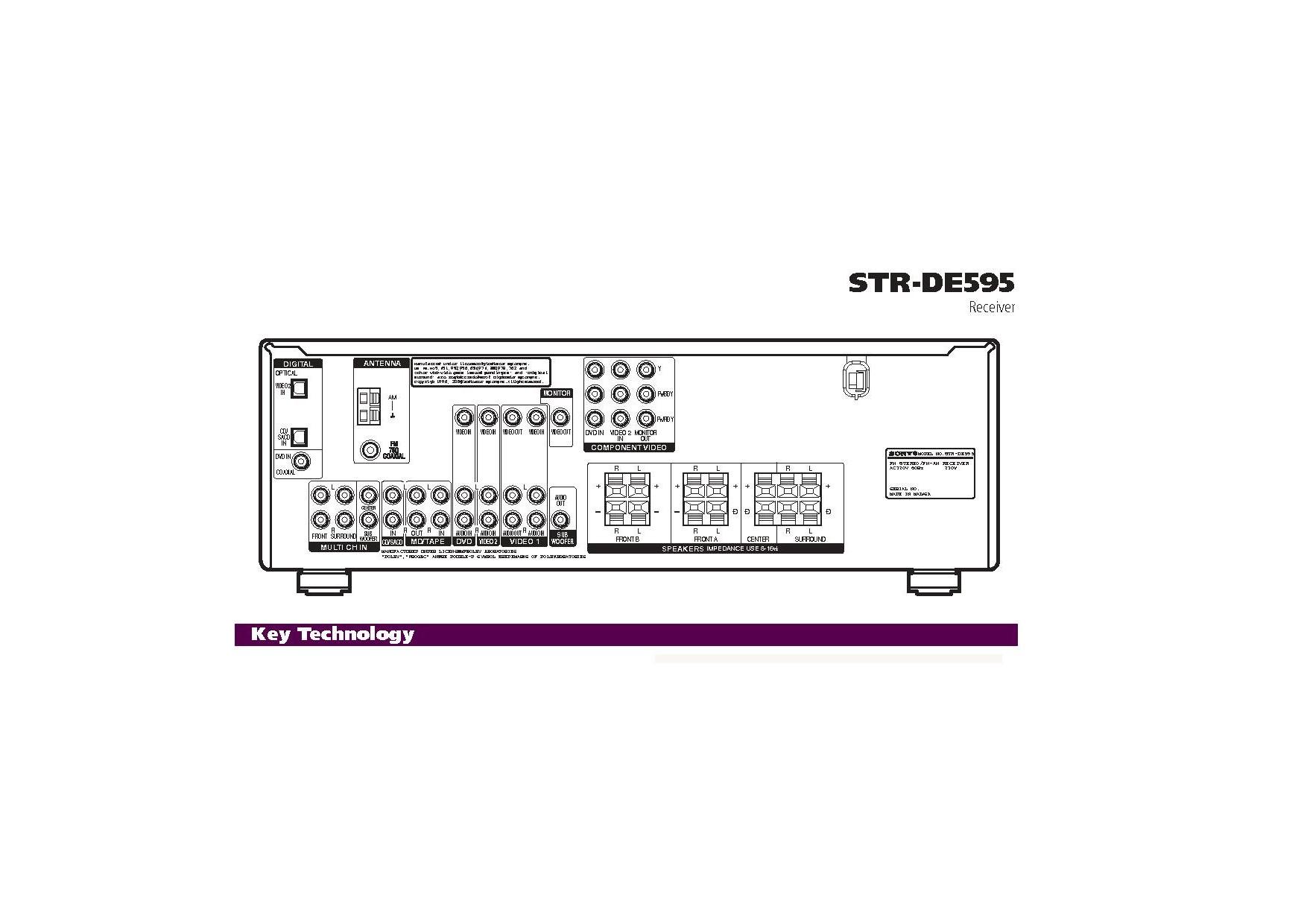 Pod��czenie do SONY STR-DE595 + LG HT503TH-DH