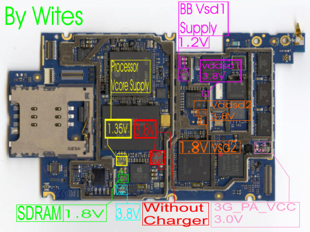 iPhone 3GS - brak IMEI, Bluetooth, WiFi