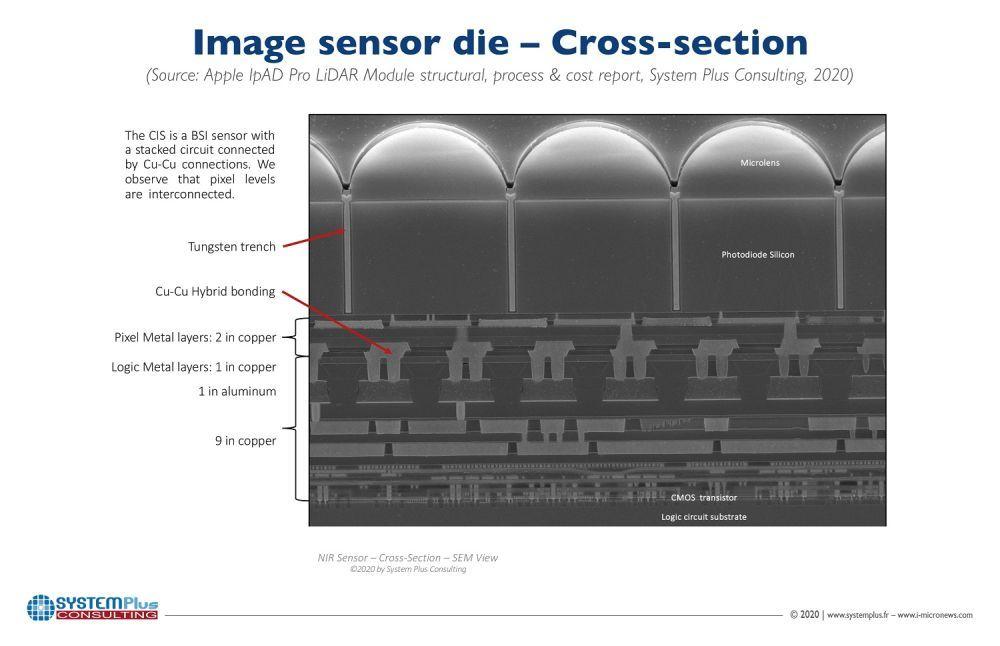 Analiza budowy LIDARu w iPadzie 11