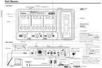 Zoom G3X:czy mo�na wykorzysta� jako przedwzmacniacz do mikrofonu pojemno�ciowego