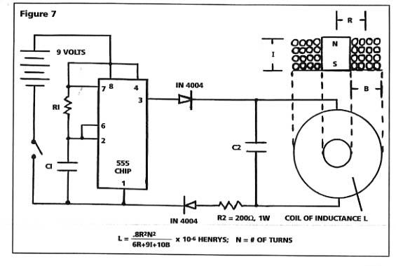 Pulser Magnetyczny Autowyzwalanie 2 Elektroda Pl
