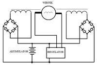 Silnik pralki na generator MCA 52/64-148 CY27