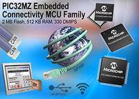 Nowa rodzina 32-bitowych mikrokontrolerów firmy Microchip
