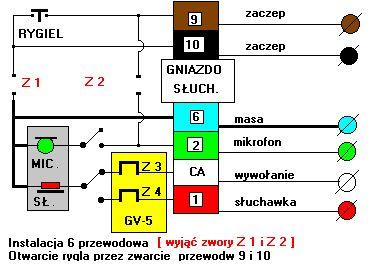 Domofon PRESTIGE V 456 5 przewodów