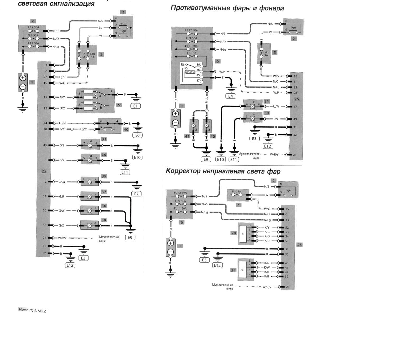 Rover 75 Poszukiwany Schemat Oświetlenia Elektrodapl