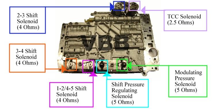 1991 gmc ck sierra pickup wiring diagram manual 1500 2500 3500