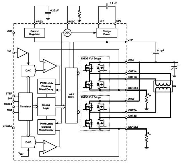 Ograniczanie szumu w sterownikach silników