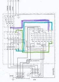 Elektryka piły tarczowej - podłączenie