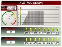 Sterownik PLC w oparciu o mikrokontroler AVR ver.2 + SCADA