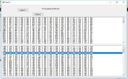 Program w C# bardz długo wyswietla dane wczytanego pliku binarnego