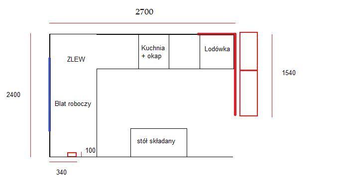 Oświetlenie W Kuchni Dobór Rodzaju Lamp Elektrodapl