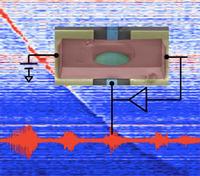 Naukowcy przy pomocy grafenu stworzyli najmniejszy na �wiecie transmiter FM
