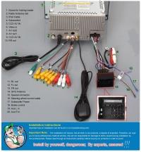 Radio 2Din Do Fucus C-max - Jak podłączyć kamerę cofania