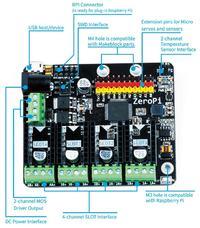 ZeroPi - platforma kompatybilna z Arduino i Raspberry Pi