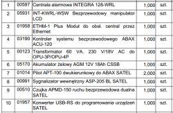 jak podłączyć integra 128 wrl do acu-120