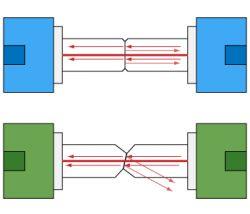 Jaki kabel światłowodowy do routera Huawei EchoLife NG8245?