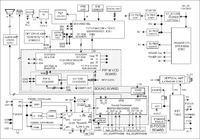 LG CE-28H86T (MC-007A) poziome paski - usterka mechaniczna?