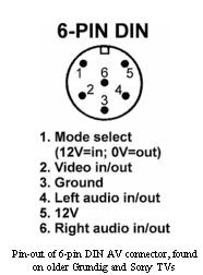 Jak połączyć DIN 6-pin ze zwykłym Cinch-em