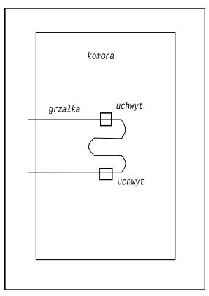 Pralka PDN885 grzałka i silnik
