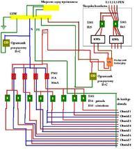 Sprawdzenie schematu instalacji domowej
