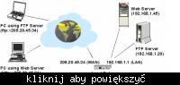 Zewnętrzne IP - a w serwisach cały czas wewnętrzne