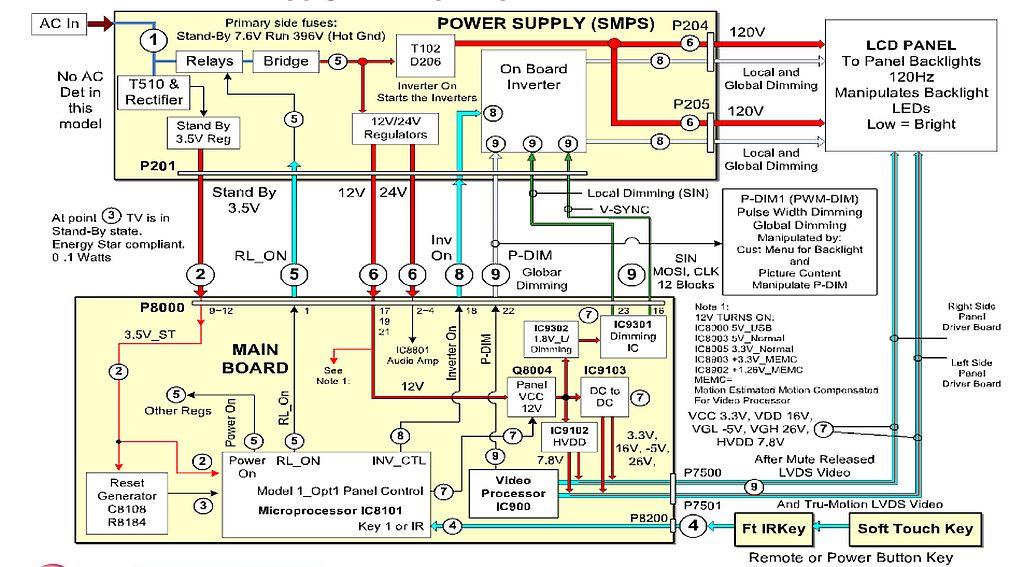 LG 42LE5500 power supply schematic - elektroda.pl