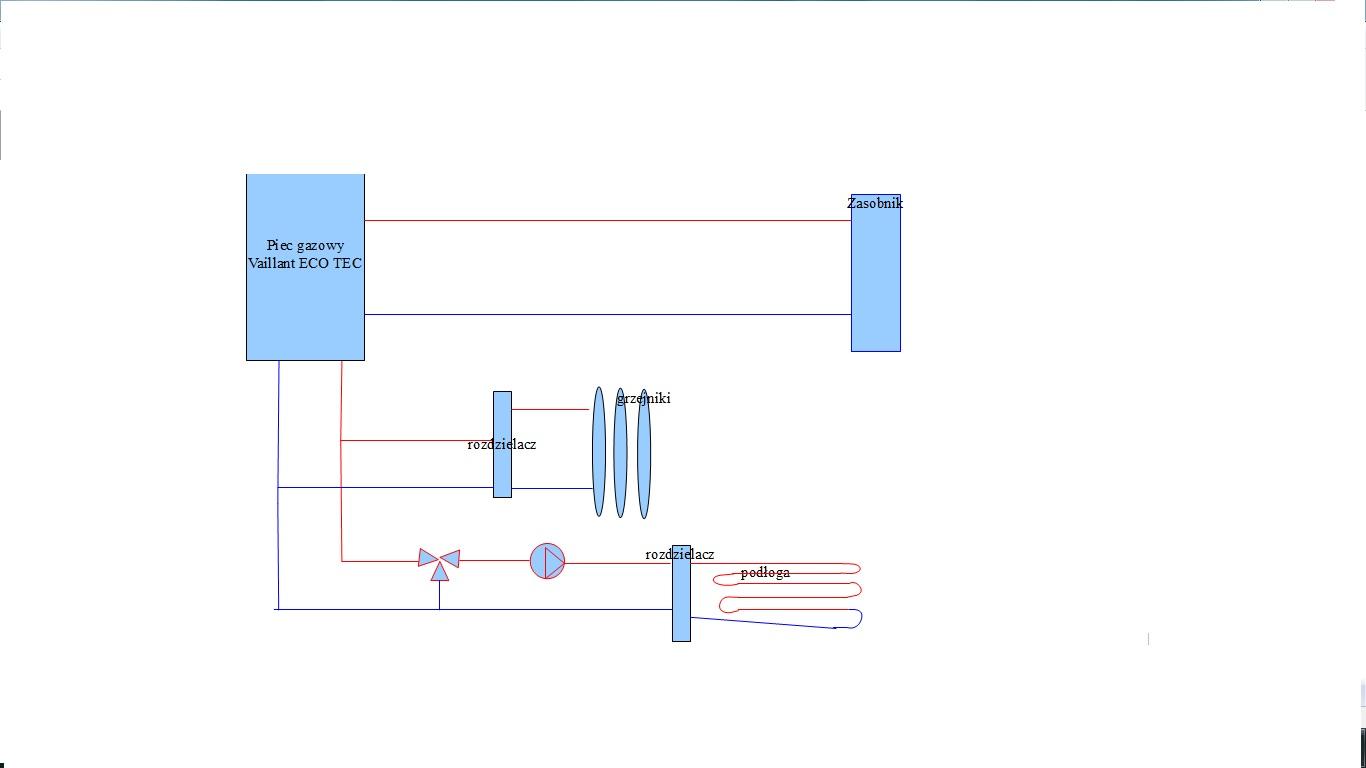 Vaillant ecoTEC/calormatic 430 - Temp powrotu a glowice termostatyczne