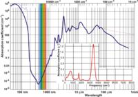 Zasilacz DC o nietypowych parametrach: 1.3V 60A