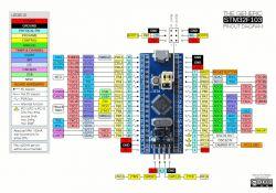 arduino na STM32 z STLINK V2 - brak portu COM