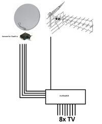 Instalacja antenowa, kilka pytań, multiswitch