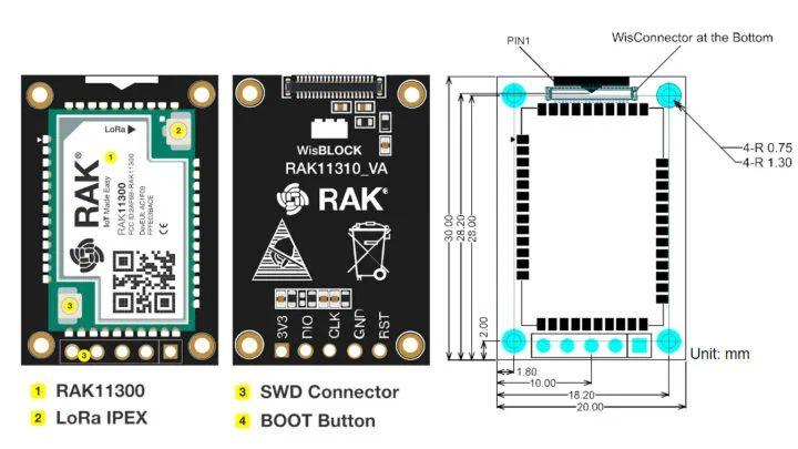 RAK - nowy moduł LoRaWAN oparty na Raspberry Pi RP2040 i kolejne moduły Wisblock