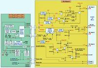 LCD Sony KDL-40BX400 zasilacz, płyta głowna