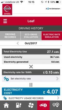 Samochody elektryczne - inne podejście