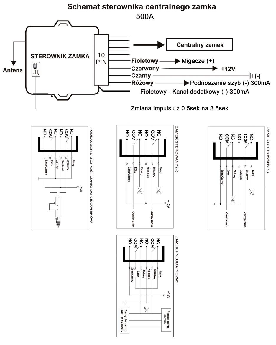 citroen c2 i gen. - c2 connection of the motokey lock control panel.  elektroda.com