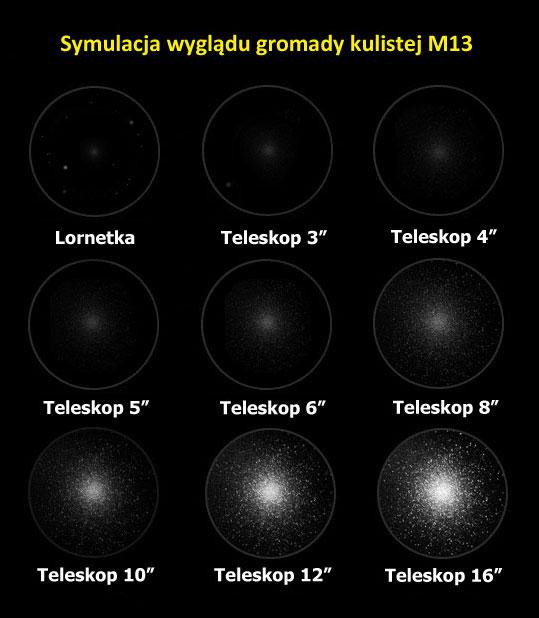 Teleskop astronomiczny do 200-250z�