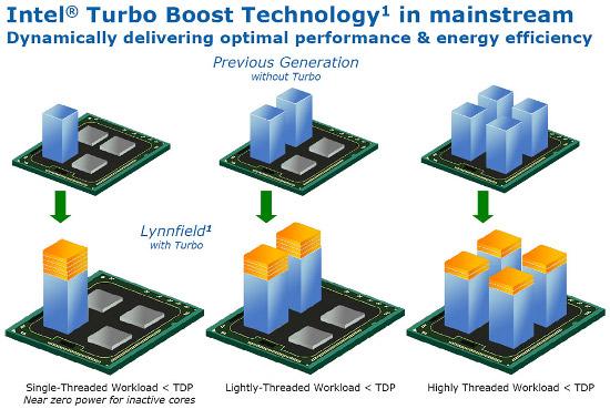 Intel Core i7-4940MX (4x4 GHz) i 7 innych nowych mobilnych procesor�w Haswell